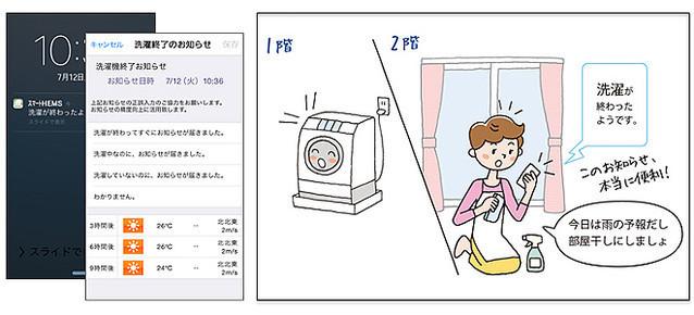 「洗濯おわった」「炊飯わすれてる」電力消費から判断、スマホで教えるアプリ.jpg